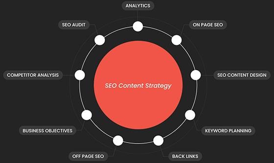 SEO_Infographic_6-min